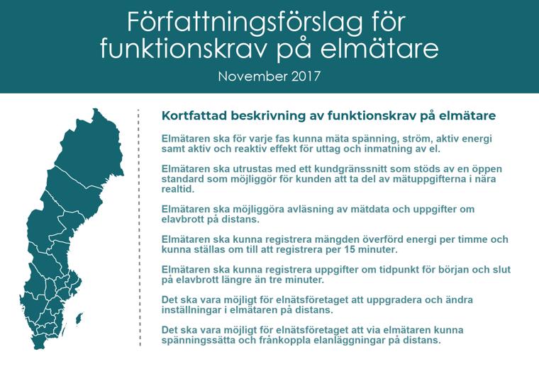 Författningsförslag för funktionskrav på elmätare_SE CNL_9_2017.png