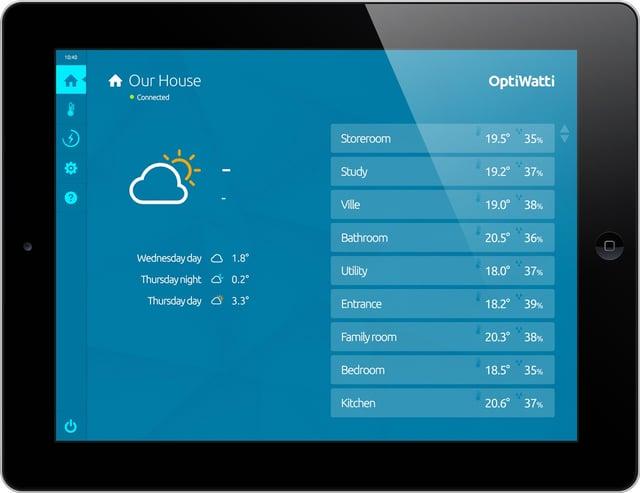 OptiWatti's smart solution