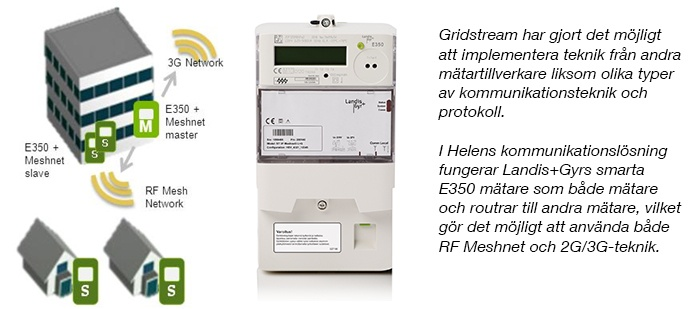 Helen_metering_room_solution_graph_with_E350_meter_sv.jpg