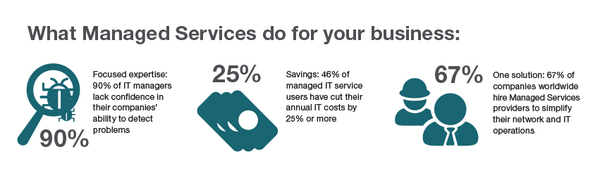 IG Managed Services 2.png