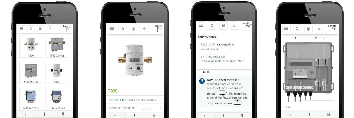 Info Finder: the Heat Meter App